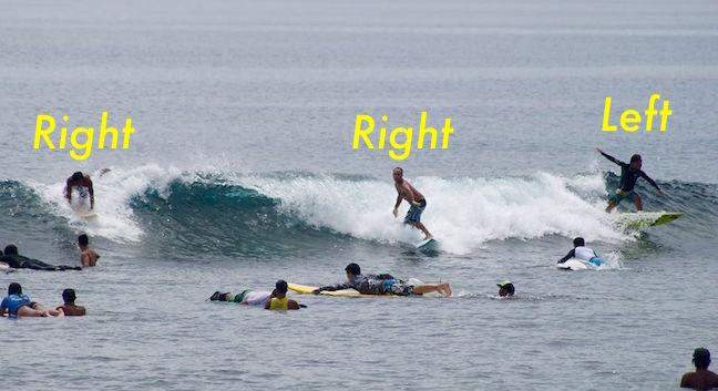 ola de surf pico